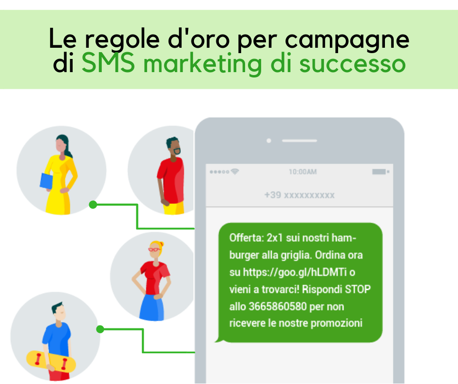 Le 7 regole d'oro dell'SMS marketing [INFOGRAFICA]